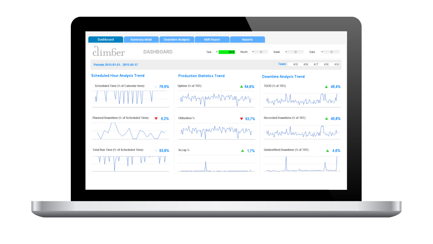 Climber Qlikview Dashboard