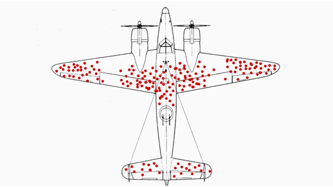 Climber blog plane WWII