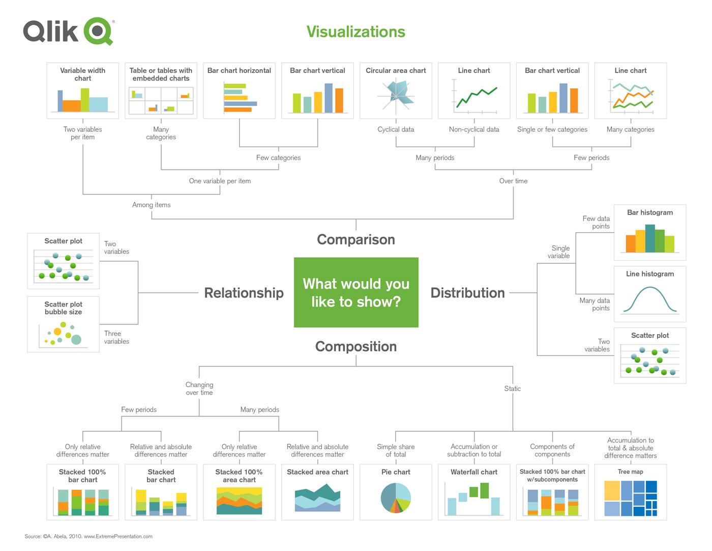 Climber Qlik Visualizations