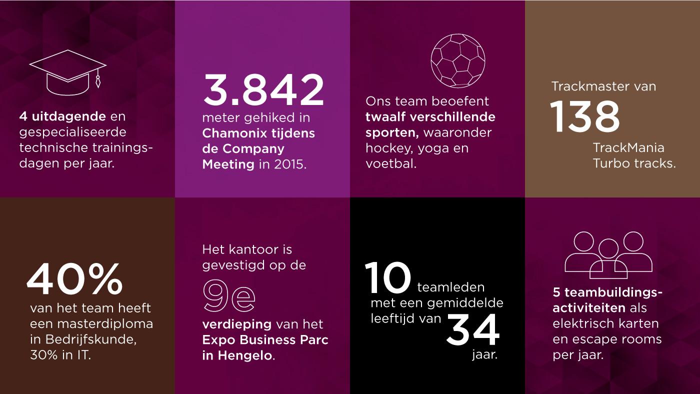Climber NL About us Career